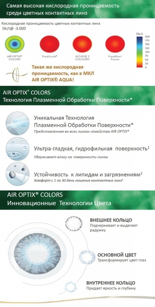 Air Optix Colors11.jpg
